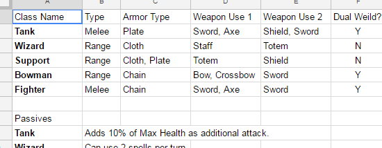 Classes and abilities